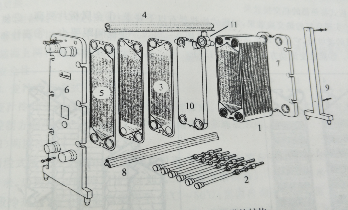 <b>Wort cooling- two stage heat exchanger</b>